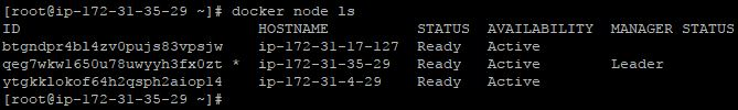 Docker_Swarm_Replica5.JPG